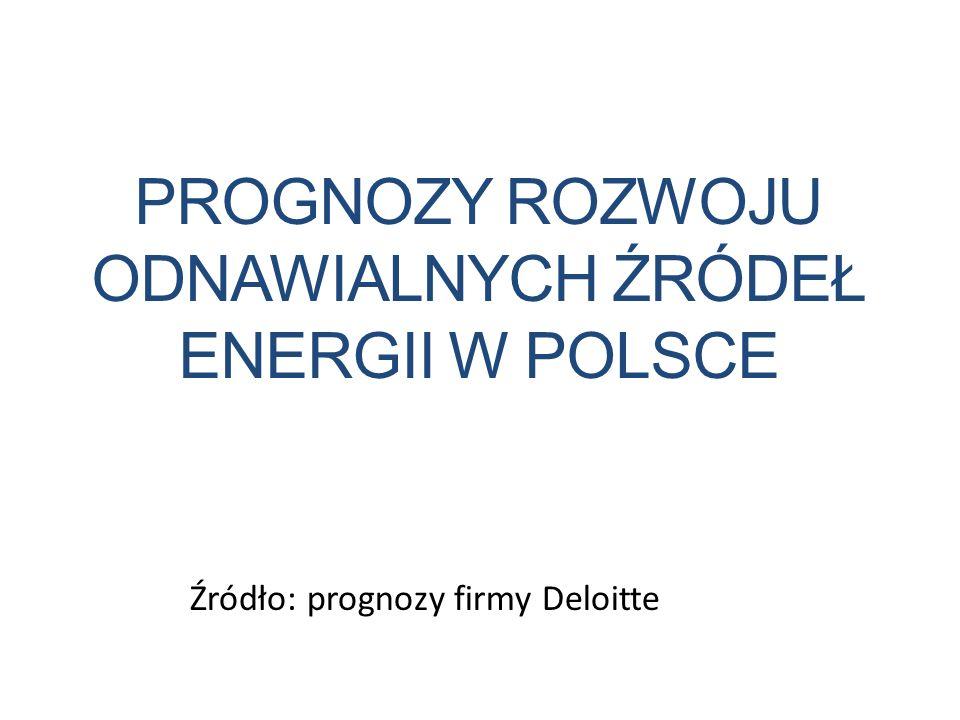 Prognozy Rozwoju odnawialnych źródeł energii w Polsce