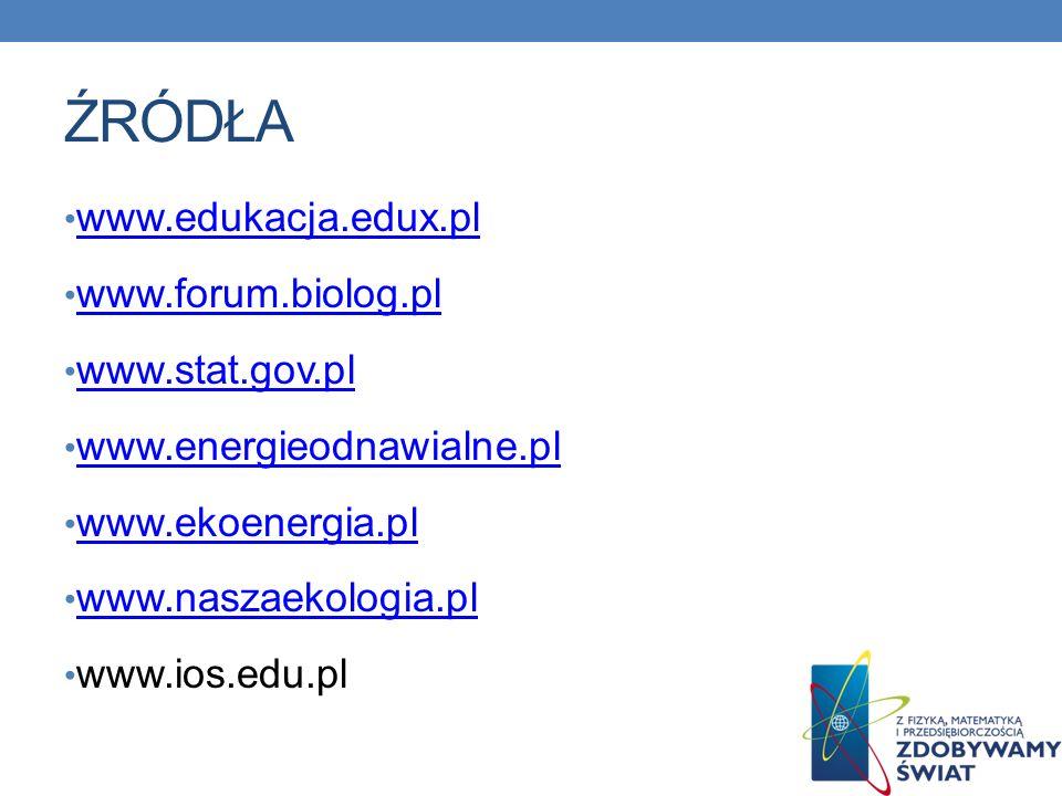 Źródła www.edukacja.edux.pl www.forum.biolog.pl www.stat.gov.pl
