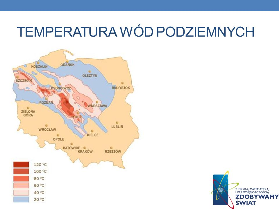 Temperatura wód podziemnych