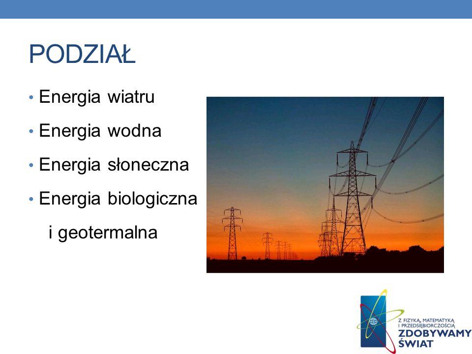 podział Energia wiatru Energia wodna Energia słoneczna