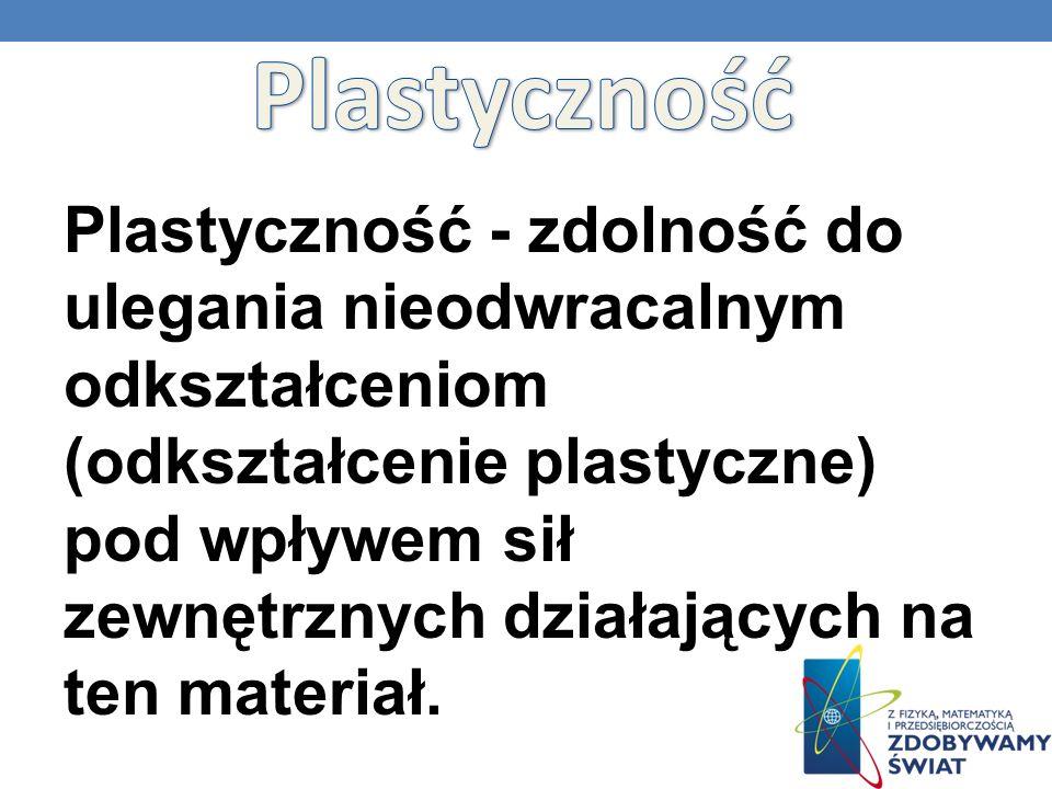 Plastyczność