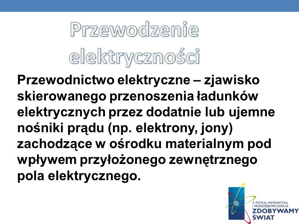 Przewodzenie elektryczności