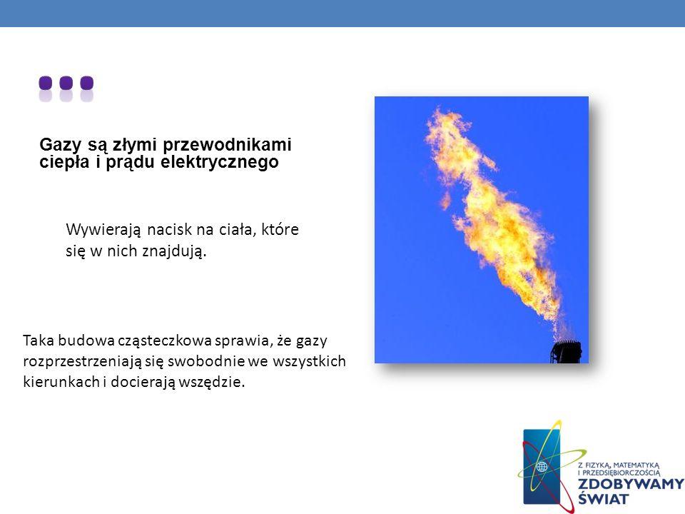 … Gazy są złymi przewodnikami ciepła i prądu elektrycznego
