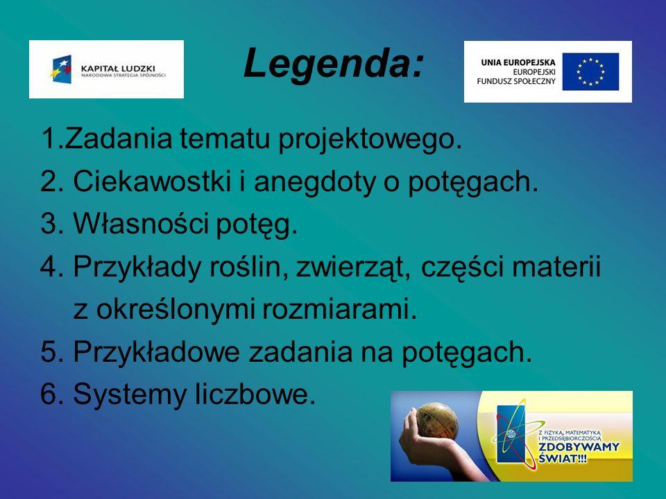 Legenda: 1.Zadania tematu projektowego.