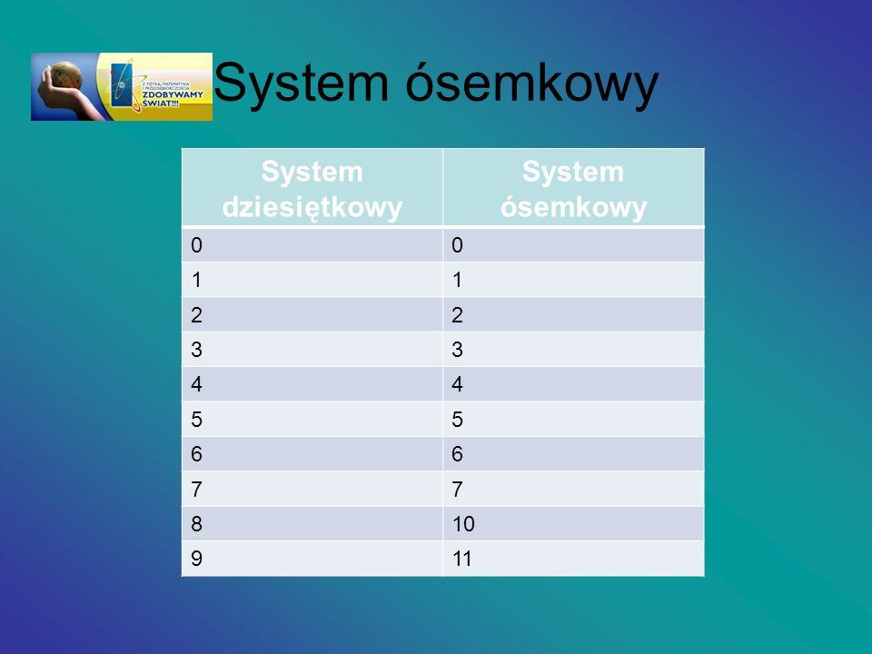 System ósemkowy System dziesiętkowy System ósemkowy 1 2 3 4 5 6 7 8 10