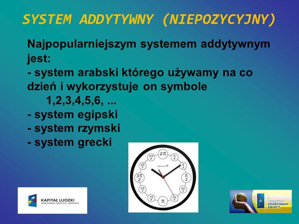 SYSTEM ADDYTYWNY (NIEPOZYCYJNY)