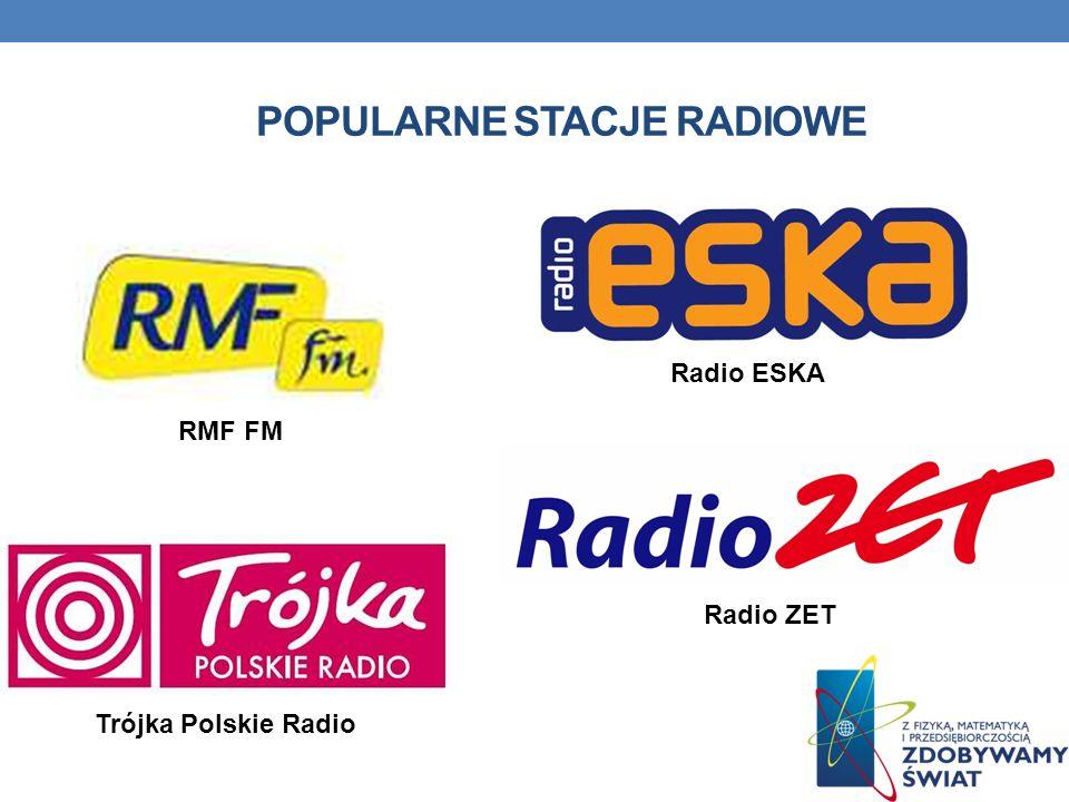 Popularne stacje radiowe
