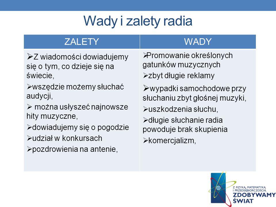 Wady i zalety radia ZALETY WADY