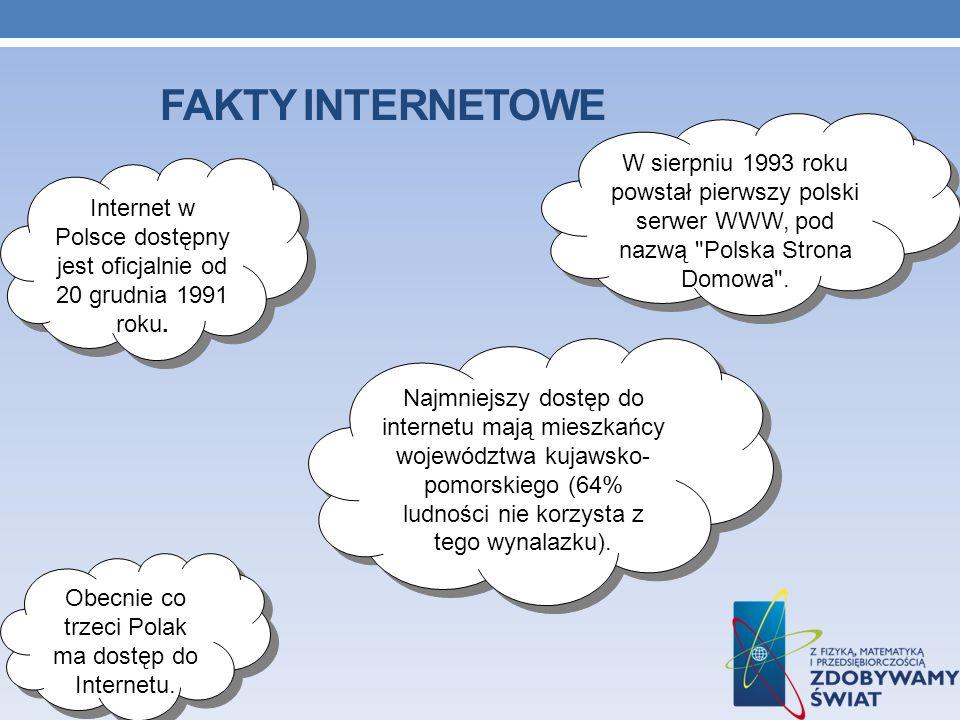 FAKTY INTERNETOWE W sierpniu 1993 roku powstał pierwszy polski serwer WWW, pod nazwą Polska Strona Domowa .