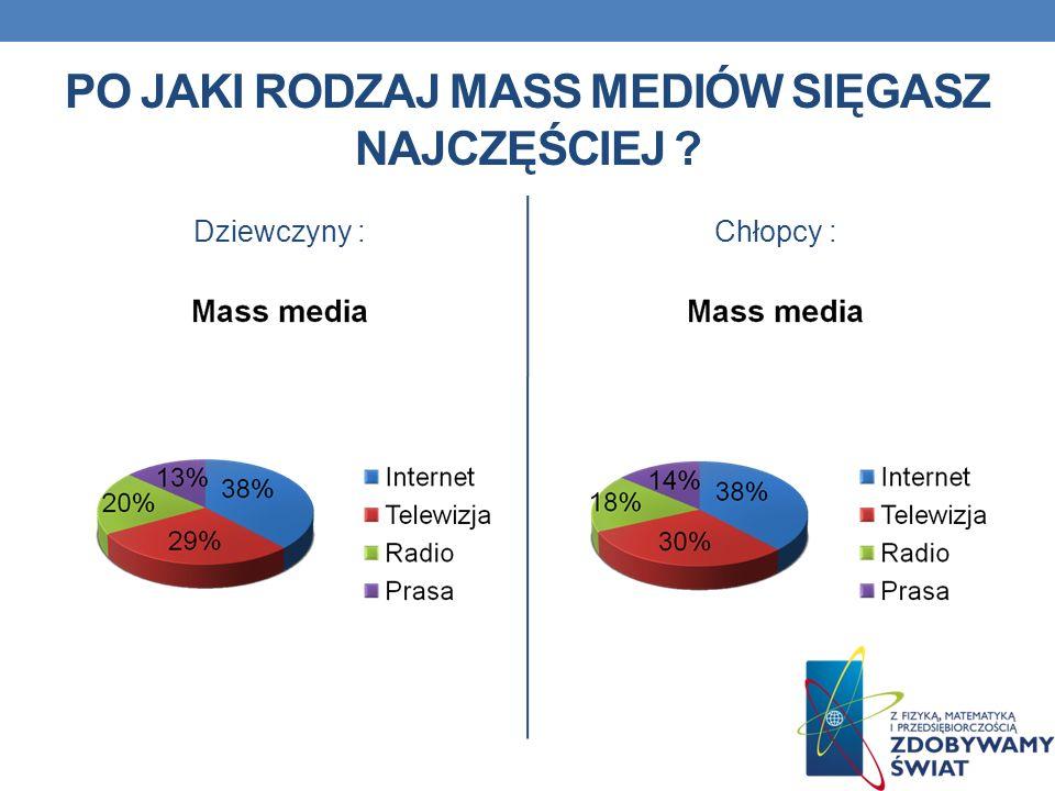 Po jaki rodzaj mass mediów sięgasz najczęściej