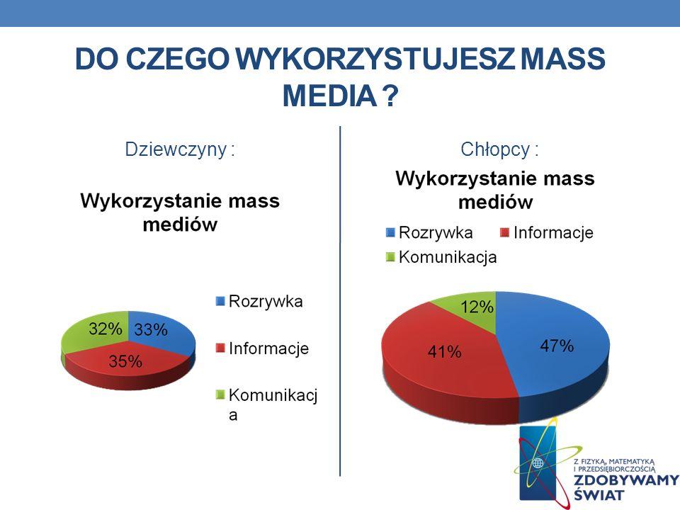 Do czego wykorzystujesz mass media