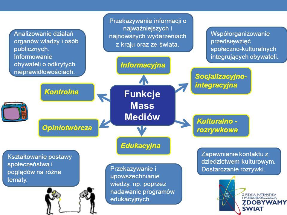 Funkcje Mass Mediów Informacyjna Socjalizacyjno-integracyjna Kontrolna