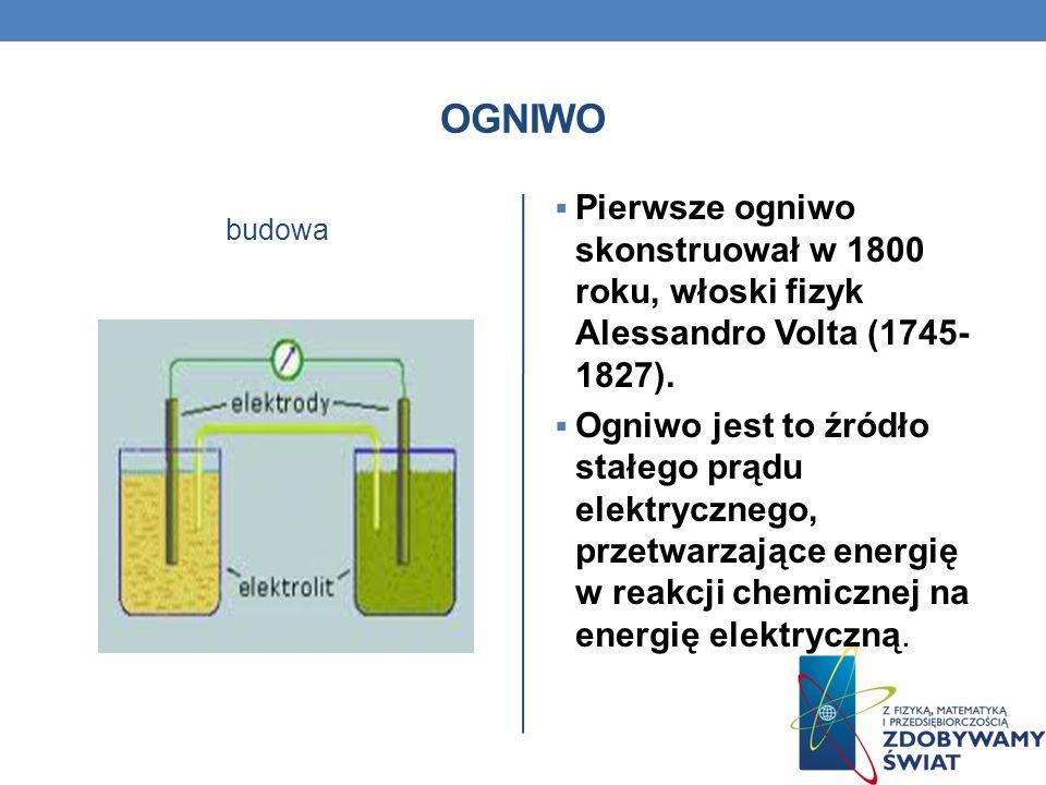 OGNIWO Pierwsze ogniwo skonstruował w 1800 roku, włoski fizyk Alessandro Volta (1745-1827).