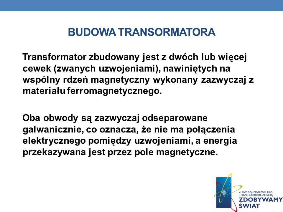 BUDOWA TRANSORMATORA