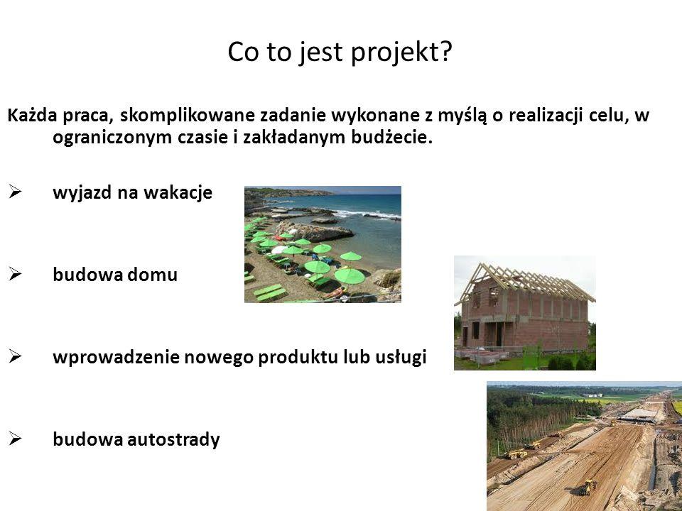 Co to jest projekt Każda praca, skomplikowane zadanie wykonane z myślą o realizacji celu, w ograniczonym czasie i zakładanym budżecie.