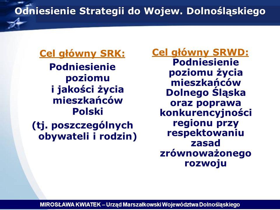 Odniesienie Strategii do Wojew. Dolnośląskiego