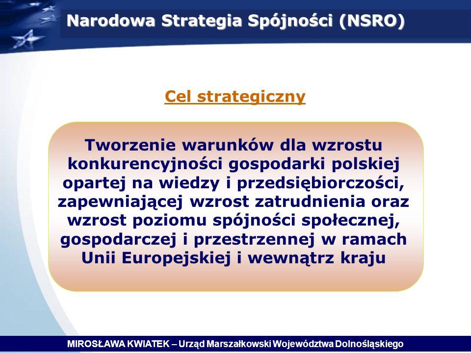 Narodowa Strategia Spójności (NSRO)