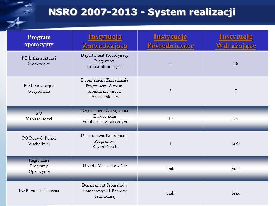 NSRO 2007-2013 - System realizacji