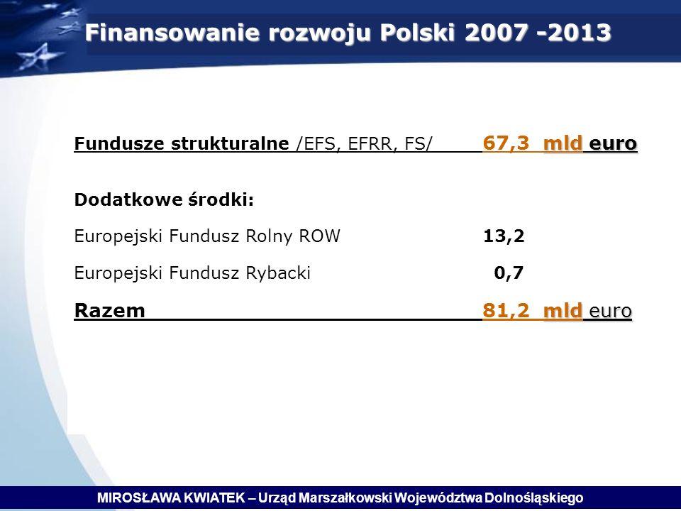 Finansowanie rozwoju Polski 2007 -2013
