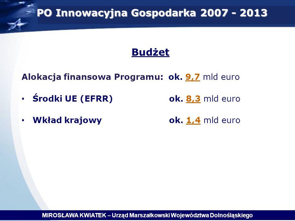 PO Innowacyjna Gospodarka 2007 - 2013 Budżet