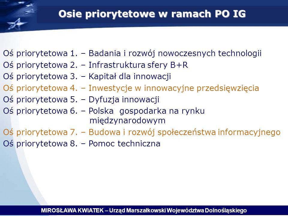 Osie priorytetowe w ramach PO IG
