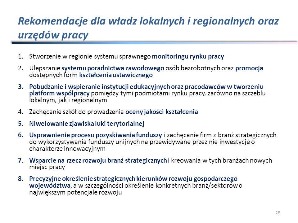 Rekomendacje dla władz lokalnych i regionalnych oraz urzędów pracy