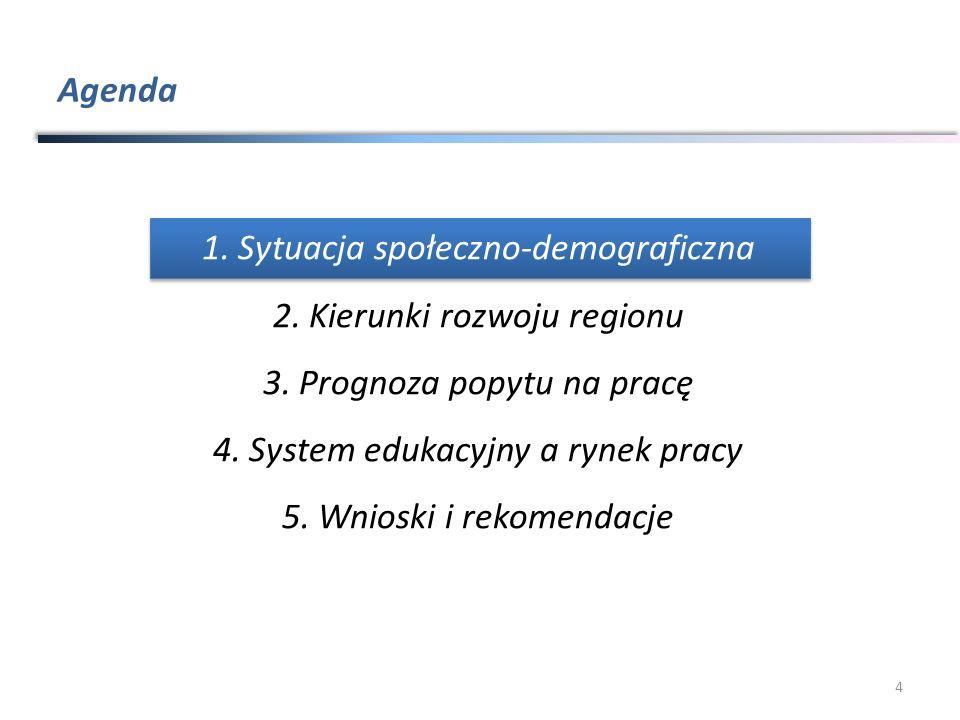 Sytuacja społeczno-demograficzna Kierunki rozwoju regionu