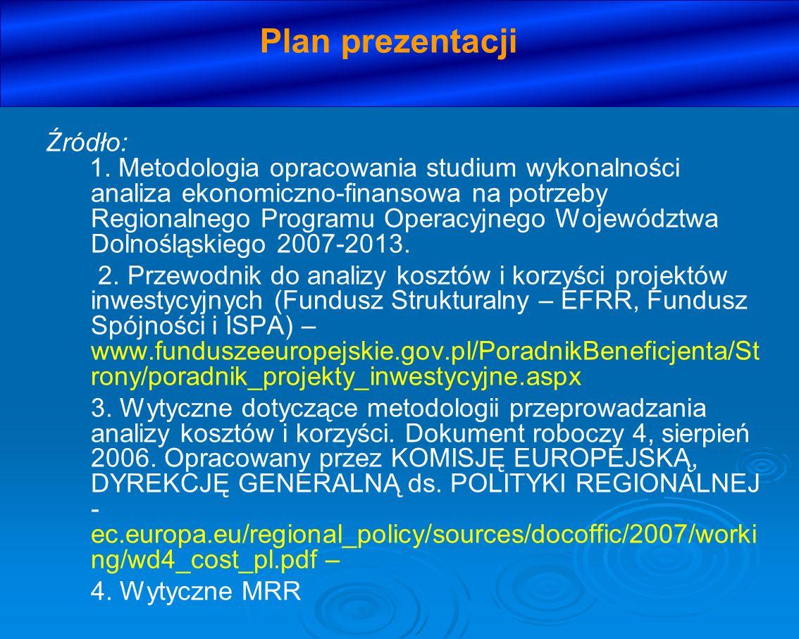 Plan prezentacji Źródło: