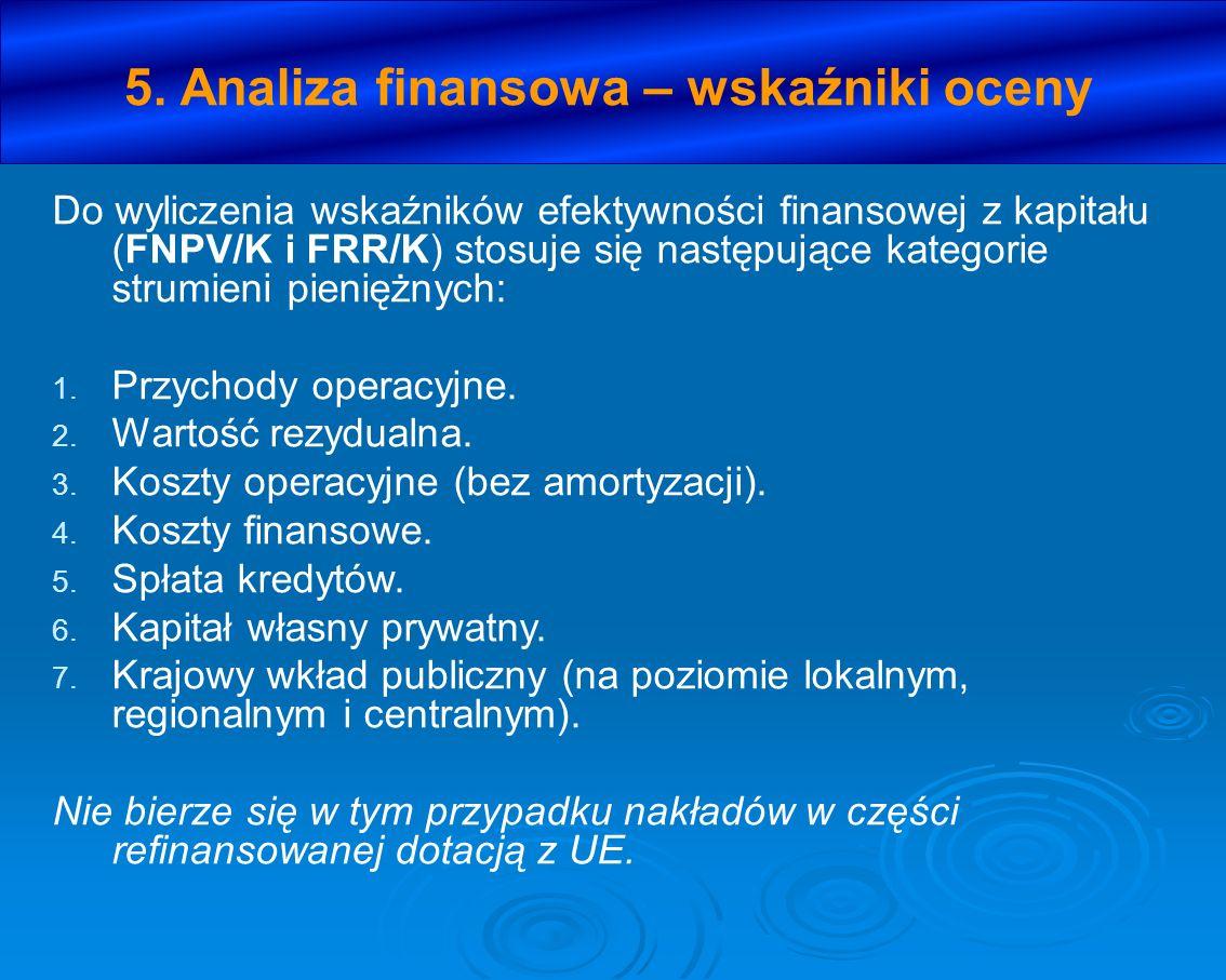 5. Analiza finansowa – wskaźniki oceny