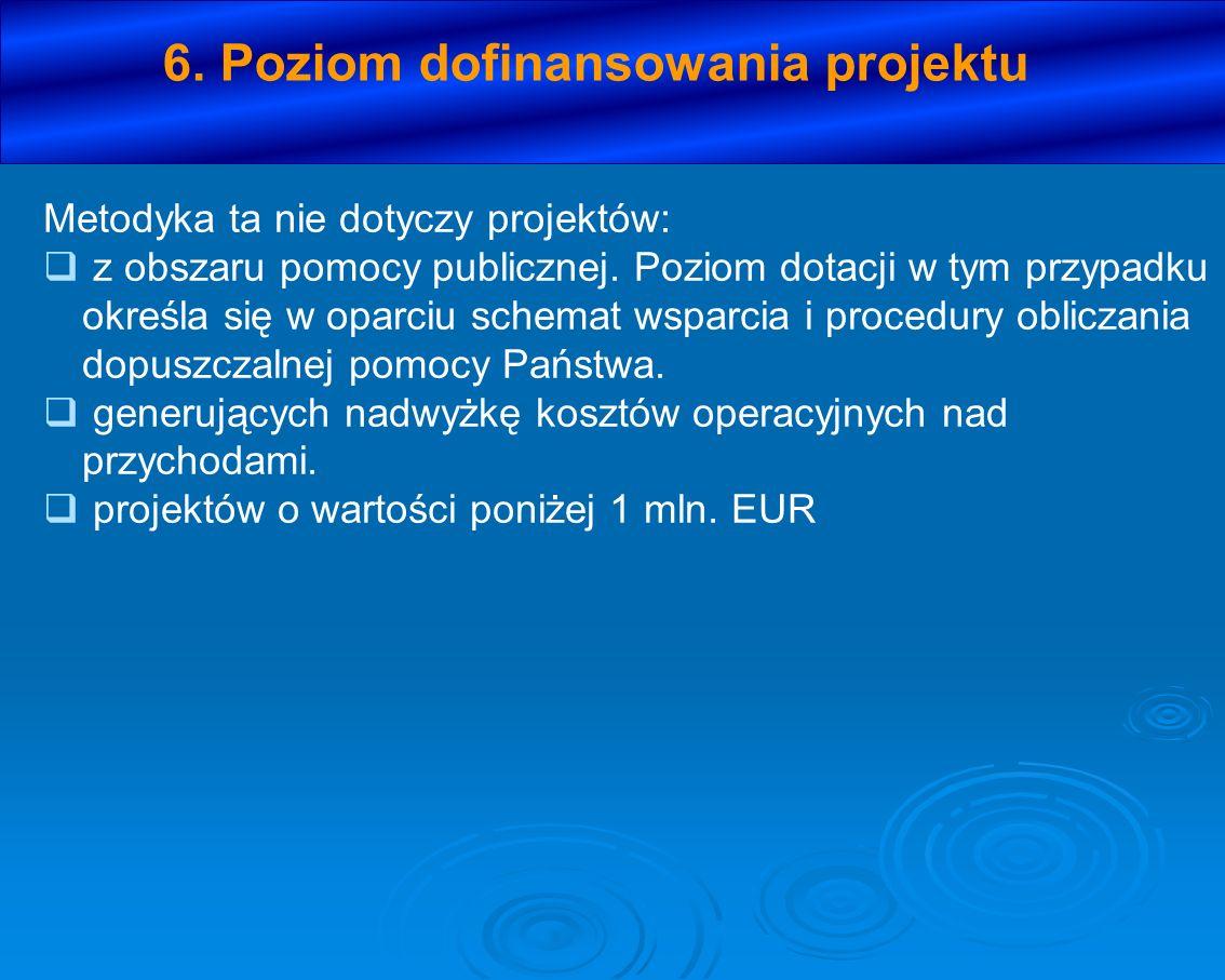 6. Poziom dofinansowania projektu
