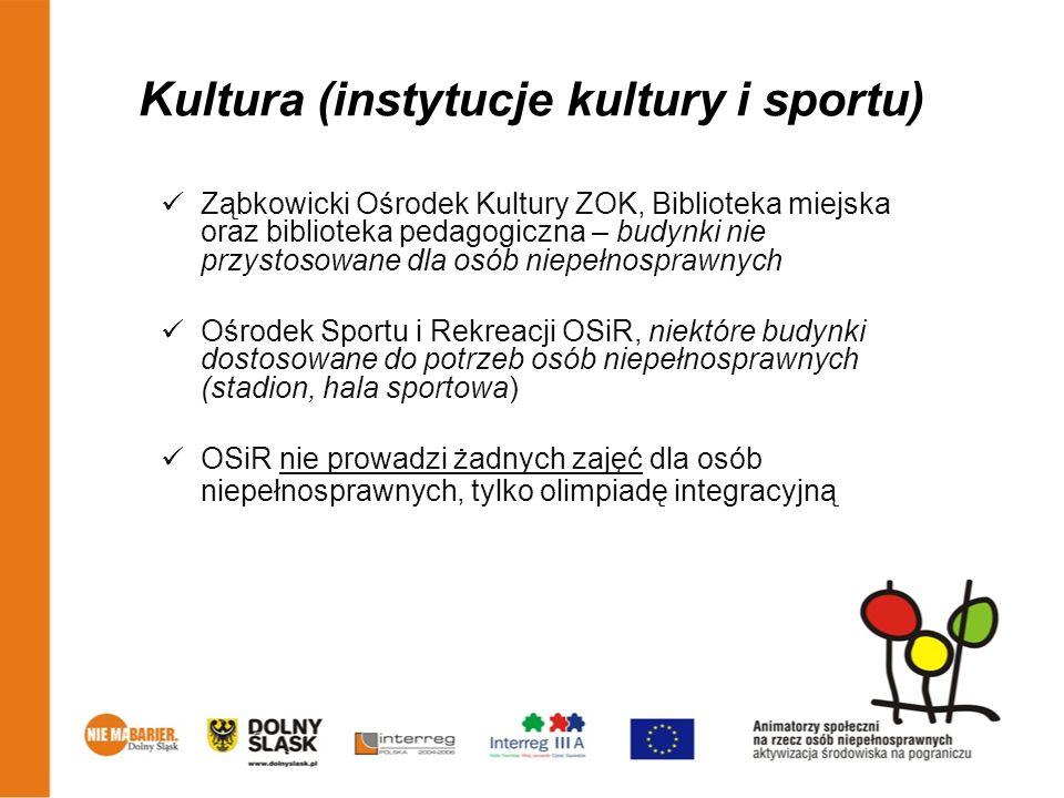 Kultura (instytucje kultury i sportu)