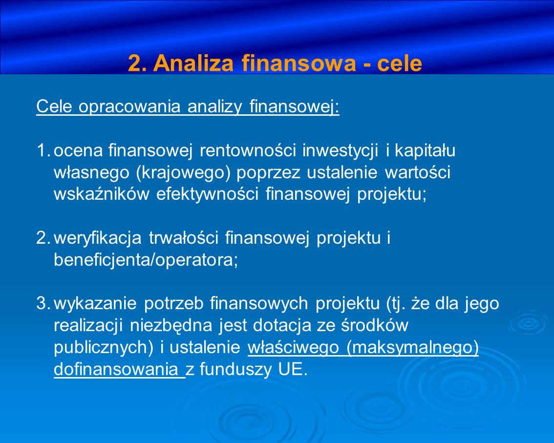 2. Analiza finansowa - cele