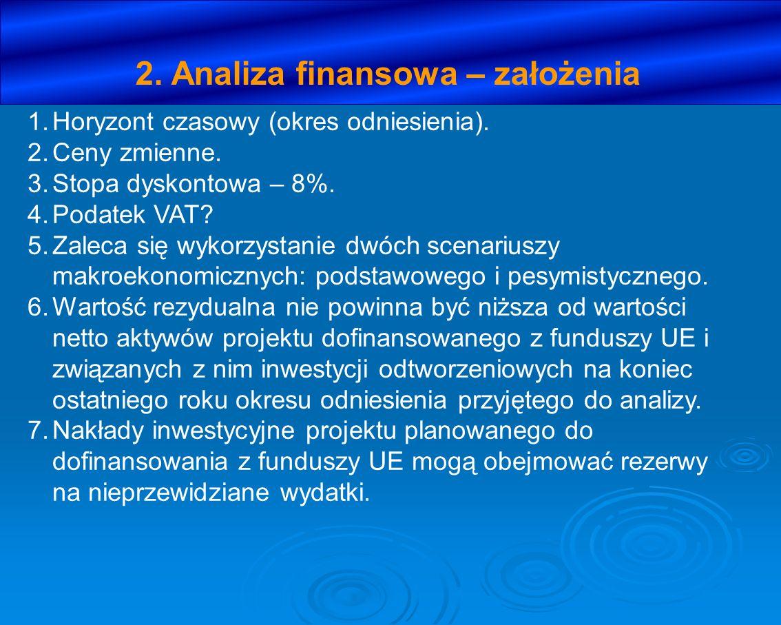 2. Analiza finansowa – założenia
