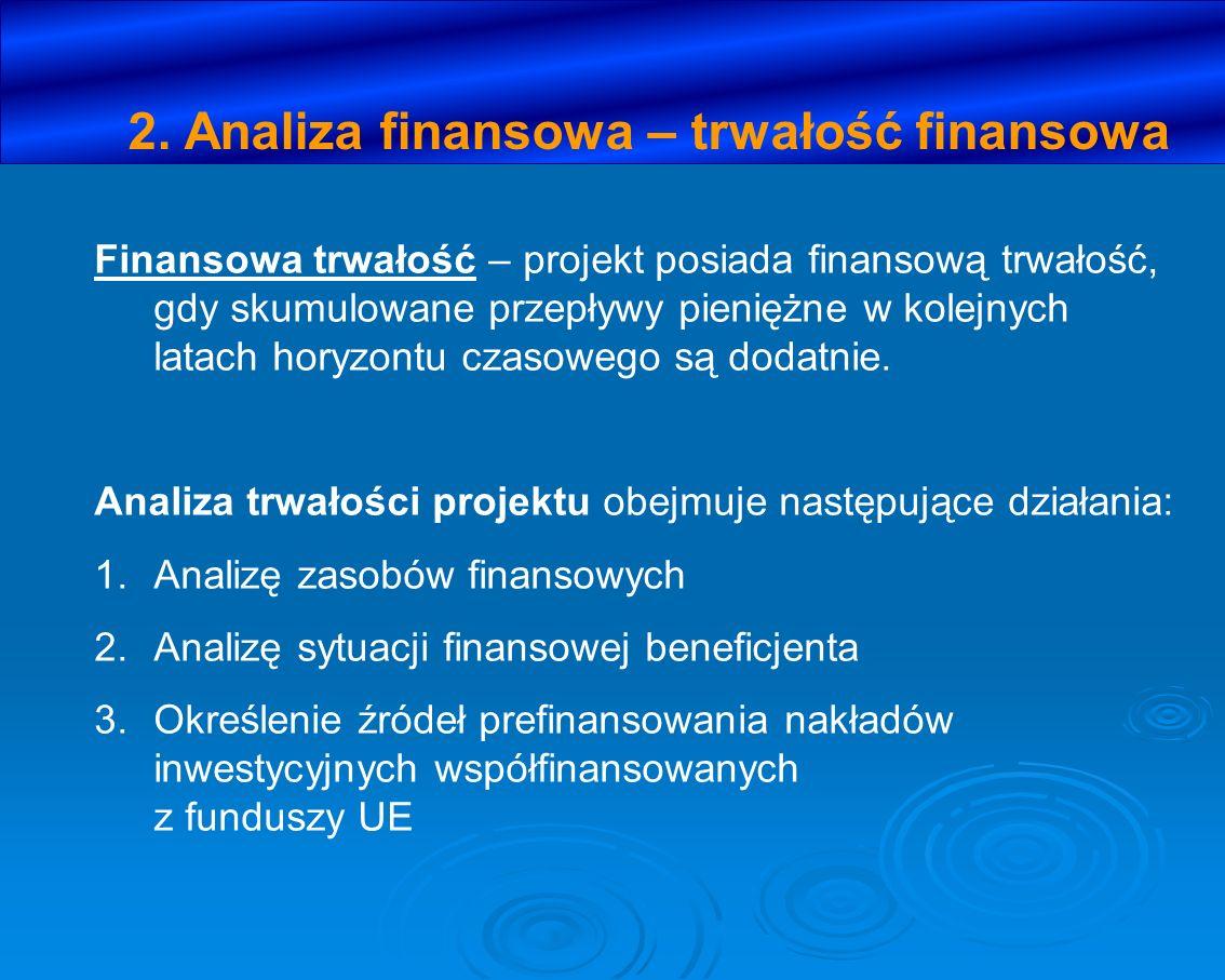 2. Analiza finansowa – trwałość finansowa