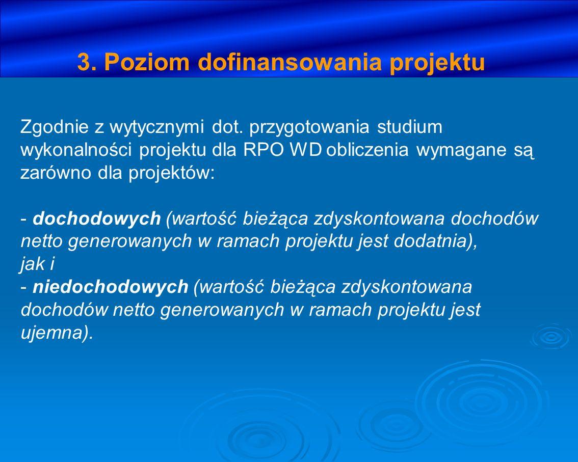 3. Poziom dofinansowania projektu