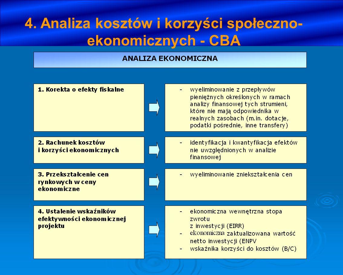 4. Analiza kosztów i korzyści społeczno-ekonomicznych - CBA