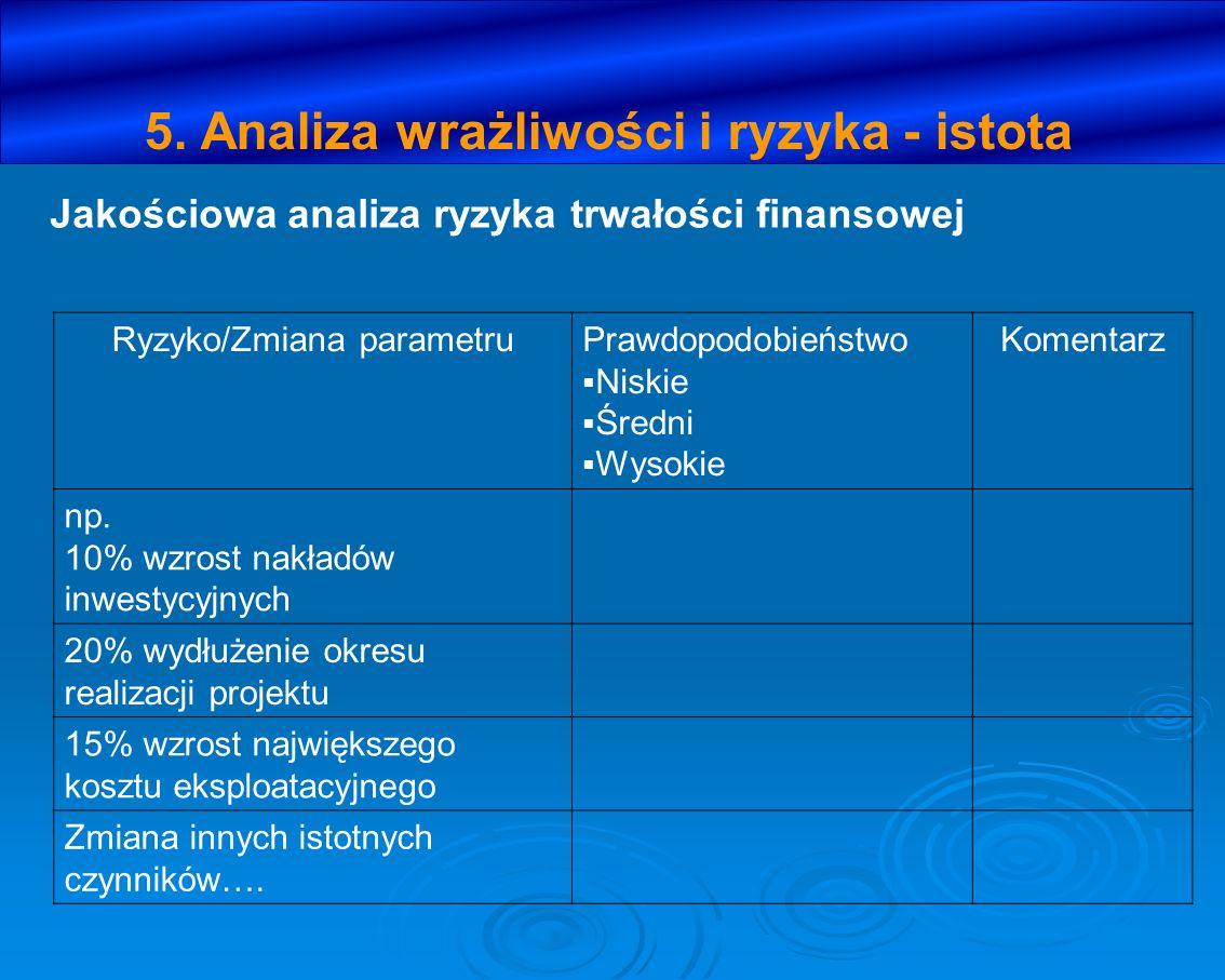 5. Analiza wrażliwości i ryzyka - istota