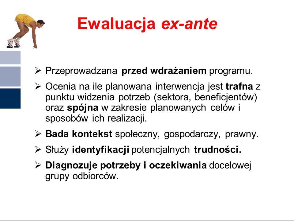 Ewaluacja ex-ante Przeprowadzana przed wdrażaniem programu.