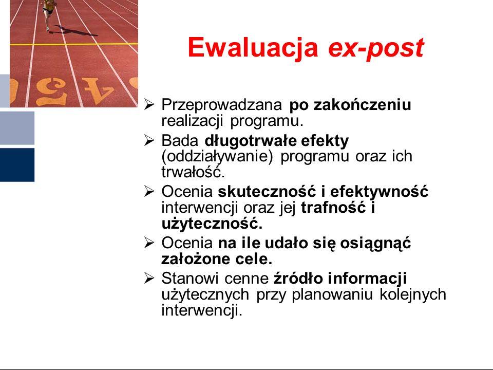 Ewaluacja ex-post Przeprowadzana po zakończeniu realizacji programu.