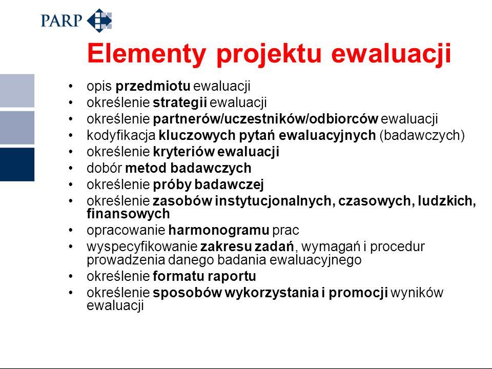 Elementy projektu ewaluacji
