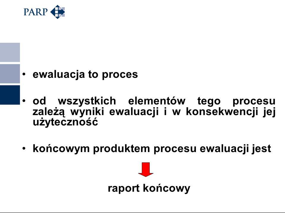 ewaluacja to proces od wszystkich elementów tego procesu zależą wyniki ewaluacji i w konsekwencji jej użyteczność.