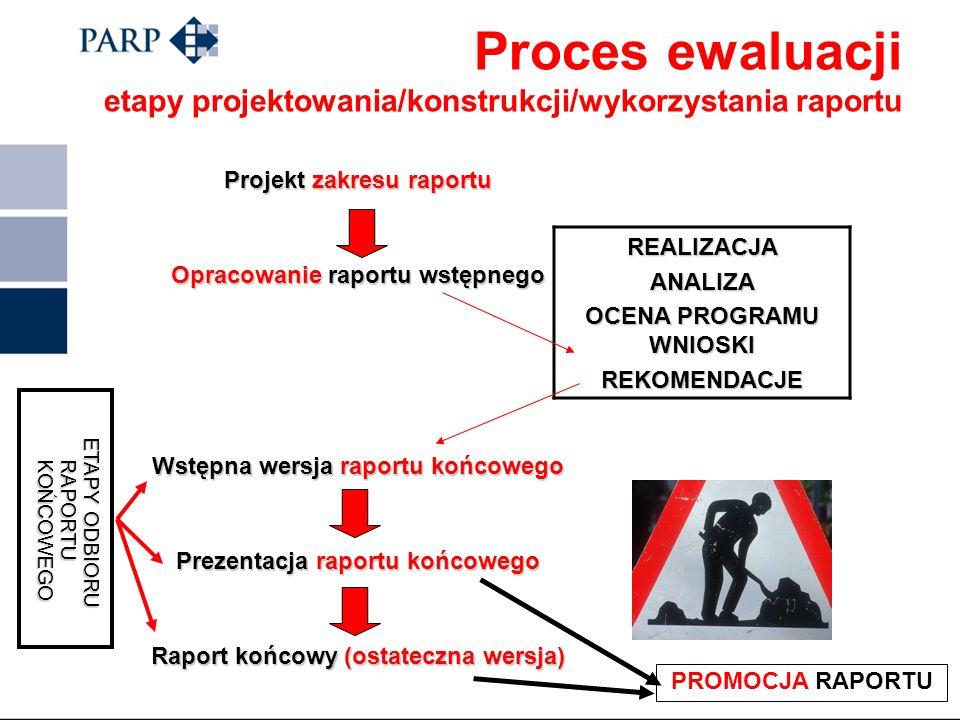 Proces ewaluacji etapy projektowania/konstrukcji/wykorzystania raportu