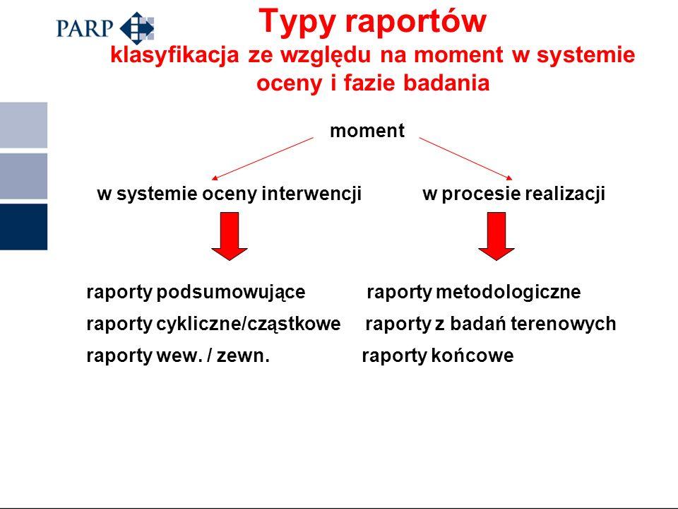 Typy raportów klasyfikacja ze względu na moment w systemie oceny i fazie badania