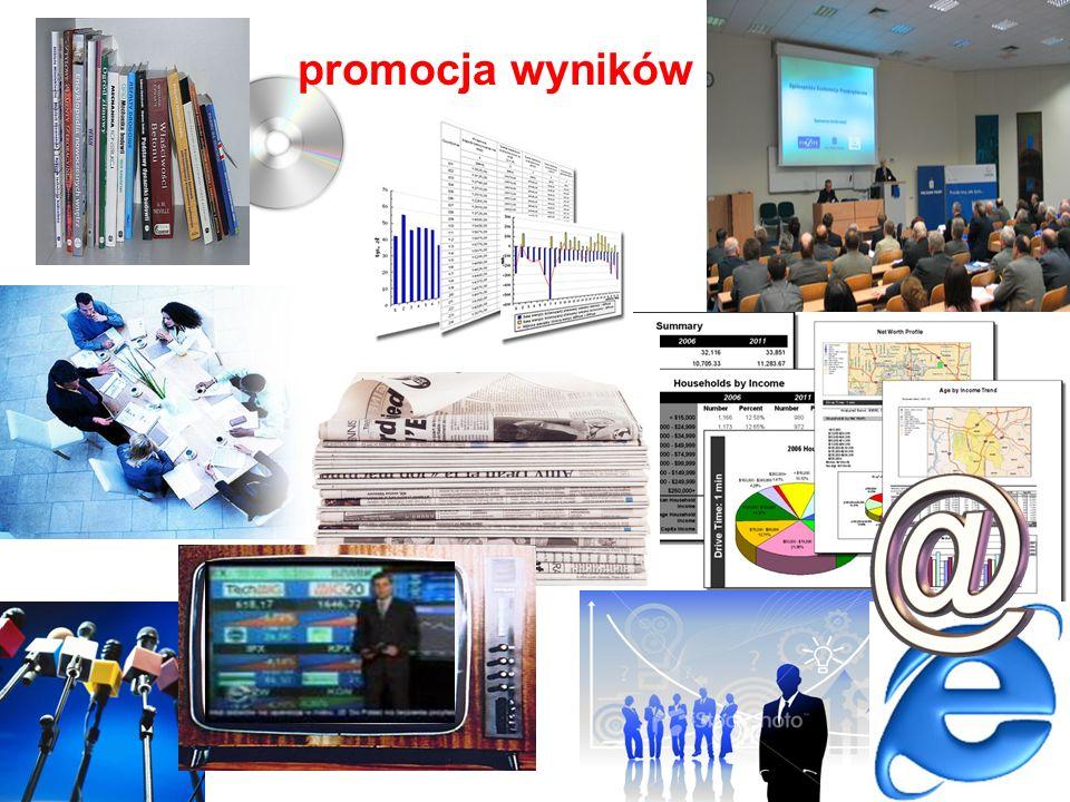 promocja wyników