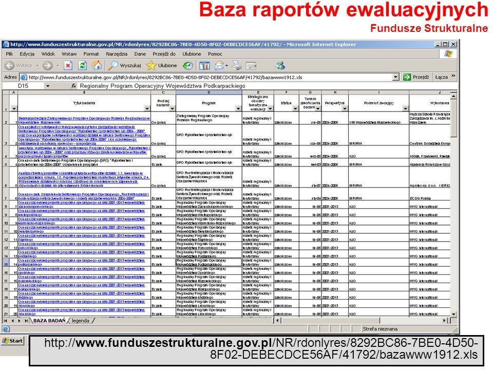 Baza raportów ewaluacyjnych Fundusze Strukturalne