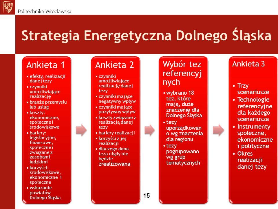 Strategia Energetyczna Dolnego Śląska