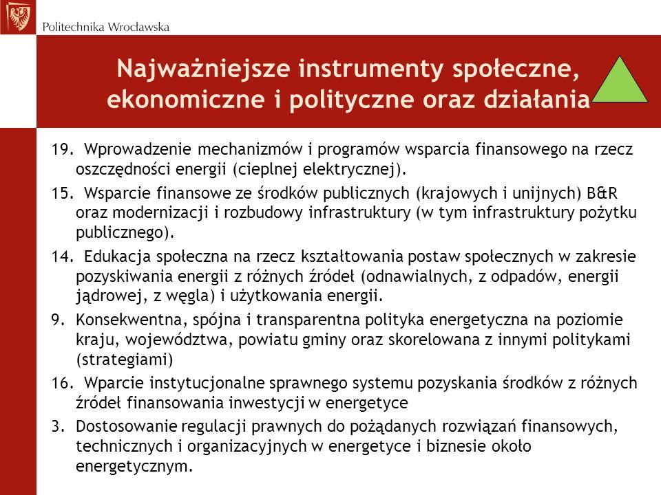 Najważniejsze instrumenty społeczne, ekonomiczne i polityczne oraz działania