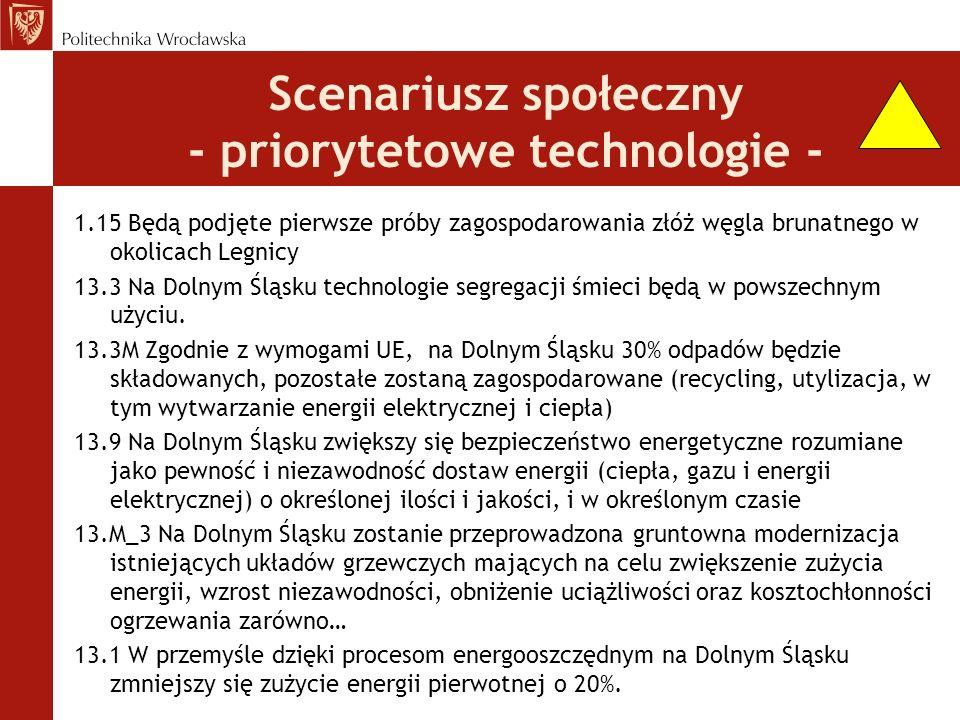 Scenariusz społeczny - priorytetowe technologie -