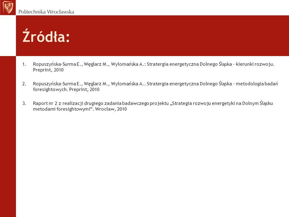 Źródła: Ropuszyńska-Surma E., Węglarz M., Wyłomańska A.: Stratergia energetyczna Dolnego Śląska – kierunki rozwoju. Preprint, 2010.