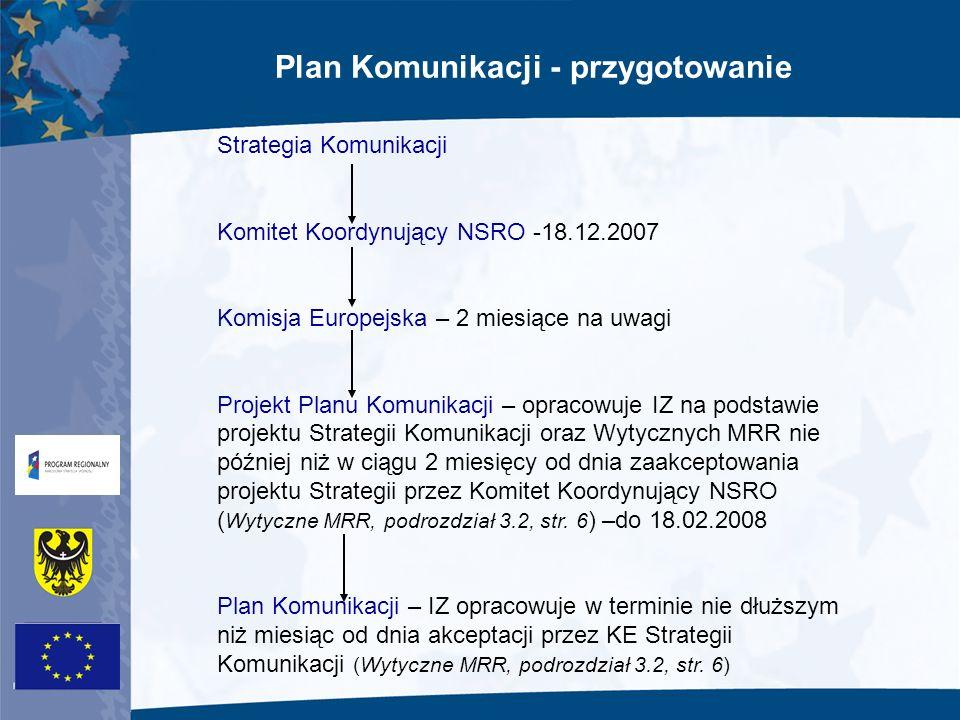 Plan Komunikacji - przygotowanie